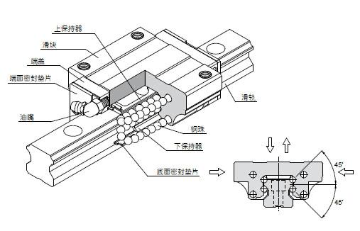 msa直线导轨结构图